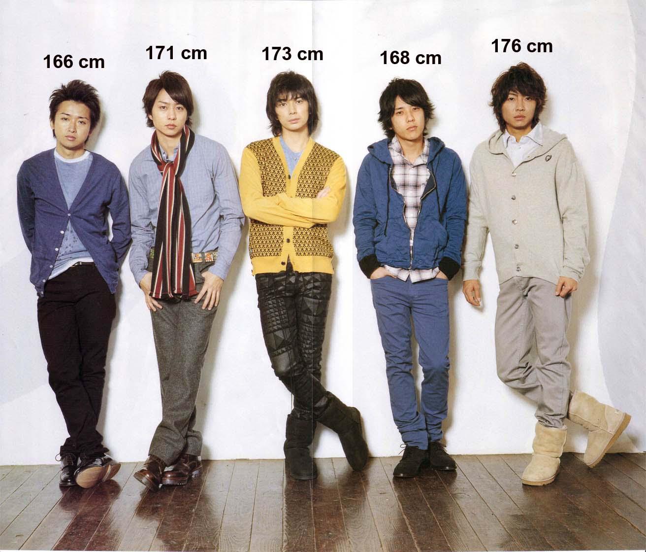 185 cm in feet